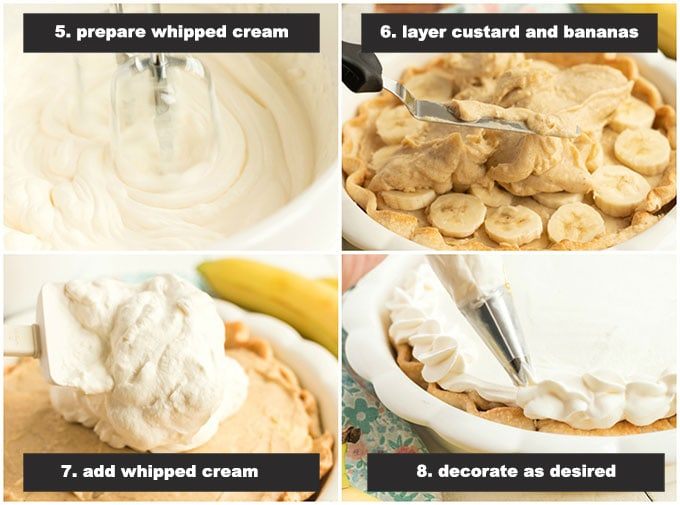 illustrated steps of making banana cream pie filling