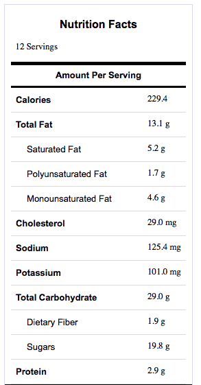 nutritional info for Deep Dark Chocolate Cake