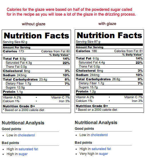 Apple Cranberry Pocket Pies - nutritional info