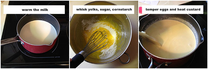 photos illustrating how to make custard on the stove